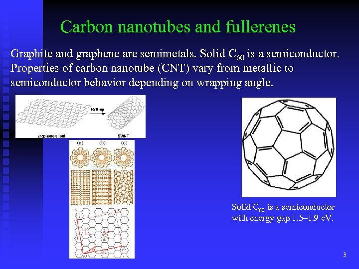 Carbon nanotubes and fullerenes Graphite and graphene are semimetals. Solid C 60 is a