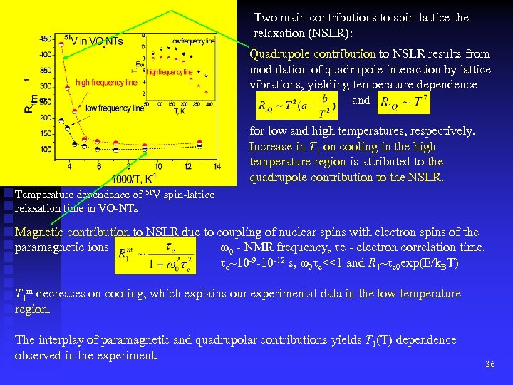 Two main contributions to spin-lattice the relaxation (NSLR): Quadrupole contribution to NSLR results from