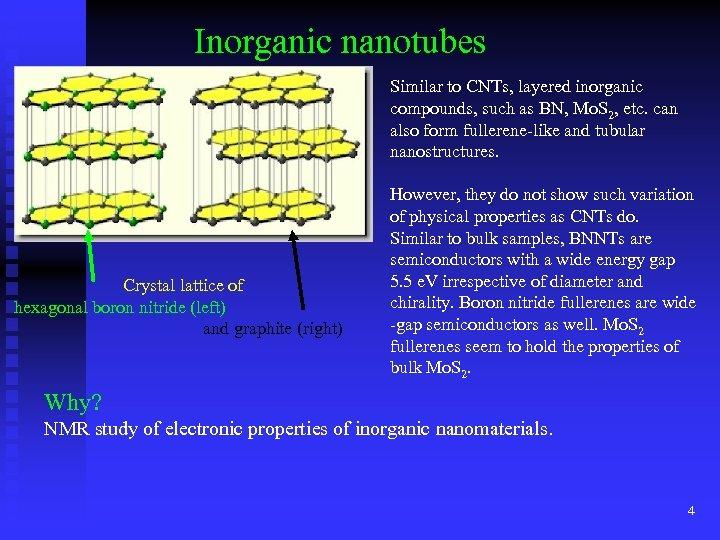 Inorganic nanotubes Similar to CNTs, layered inorganic compounds, such as BN, Mo. S 2,