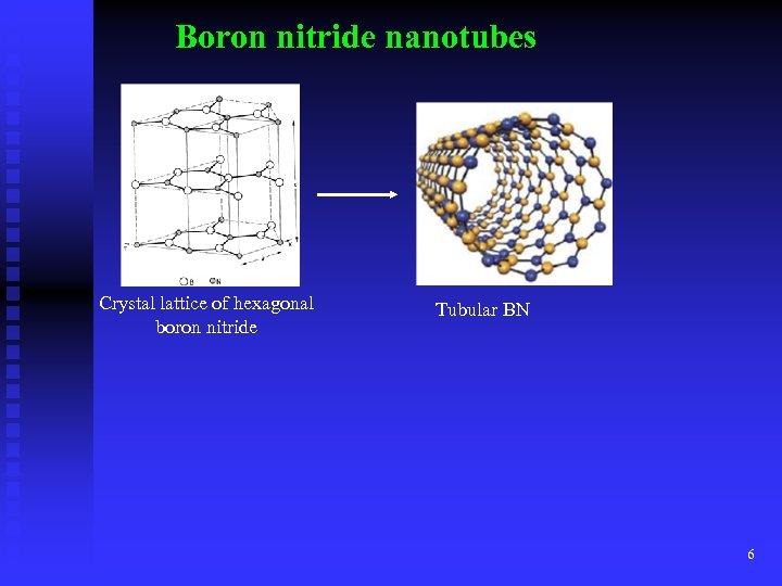 Boron nitride nanotubes Crystal lattice of hexagonal boron nitride Tubular BN 6