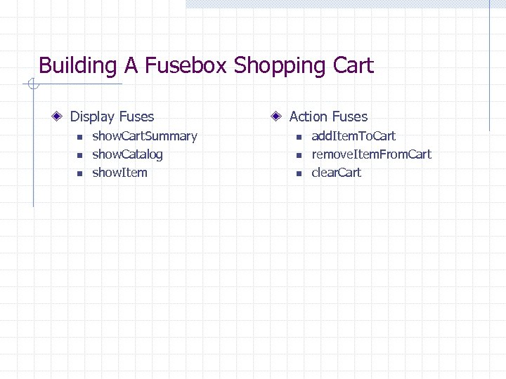 Building A Fusebox Shopping Cart Display Fuses n n n show. Cart. Summary show.