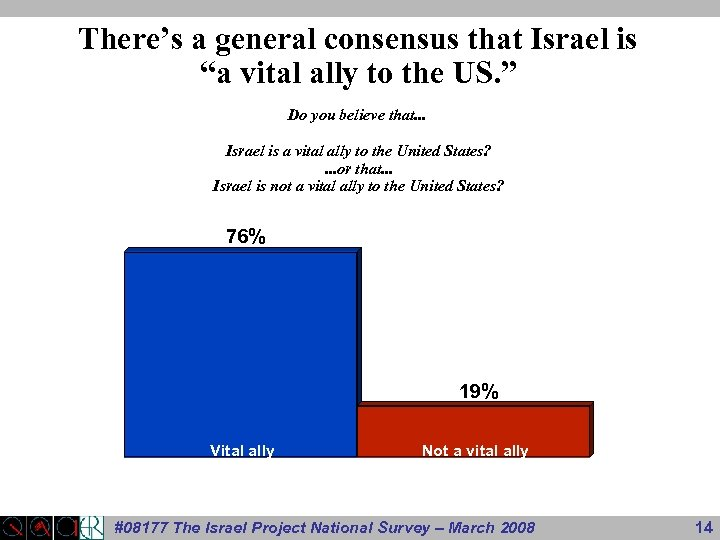 """There's a general consensus that Israel is """"a vital ally to the US. """""""