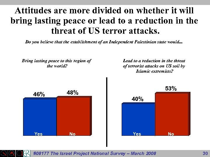 Attitudes are more divided on whether it will bring lasting peace or lead to