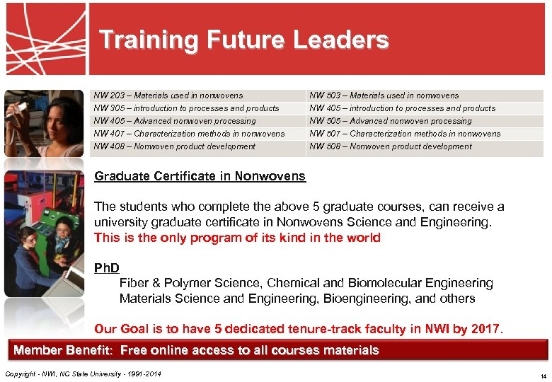 Training Future Leaders NW 203 – Materials used in nonwovens NW 305 – introduction