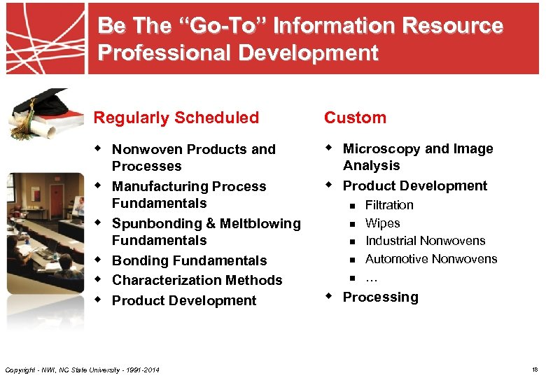 """Be The """"Go-To"""" Information Resource Professional Development Regularly Scheduled Custom w Nonwoven Products and"""