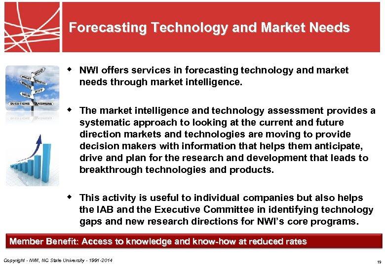 Forecasting Technology and Market Needs w NWI offers services in forecasting technology and market