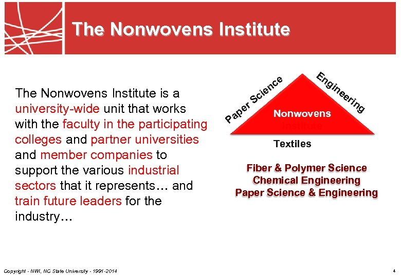 The Nonwovens Institute is a university-wide unit that works with the faculty in the