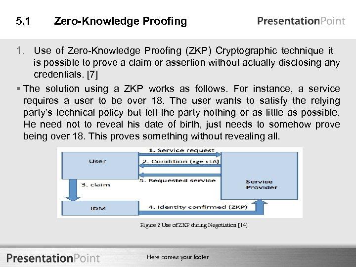 5. 1 Zero-Knowledge Proofing 1. Use of Zero-Knowledge Proofing (ZKP) Cryptographic technique it is