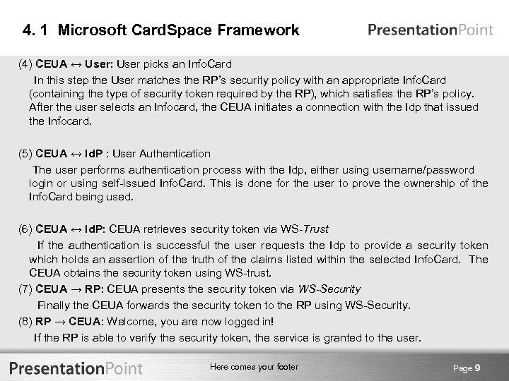 4. 1 Microsoft Card. Space Framework (4) CEUA ↔ User: User picks an Info.