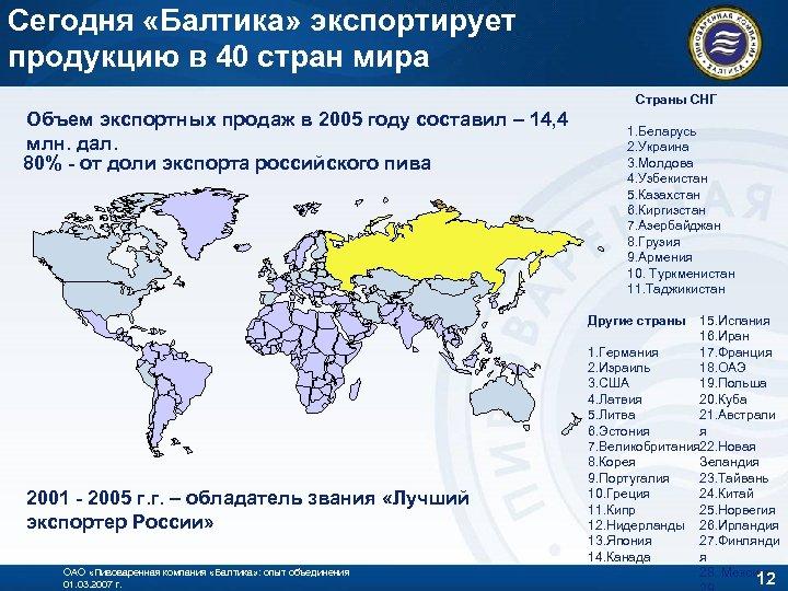 Сегодня «Балтика» экспортирует продукцию в 40 стран мира Страны СНГ Объем экспортных продаж в