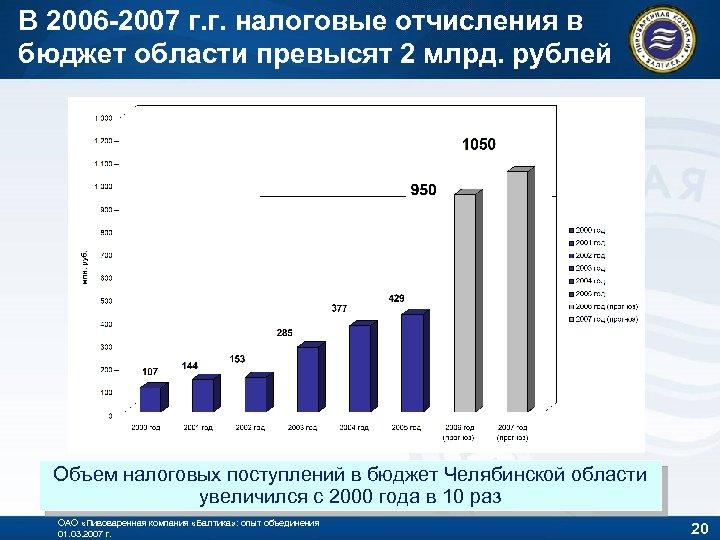 В 2006 -2007 г. г. налоговые отчисления в бюджет области превысят 2 млрд. рублей