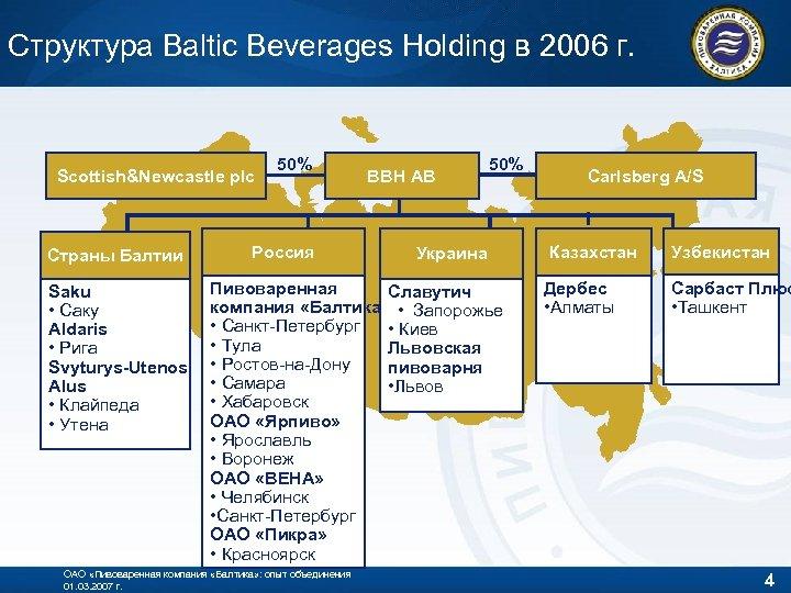 Структура Baltic Beverages Holding в 2006 г. Scottish&Newcastle plc Страны Балтии Saku • Саку