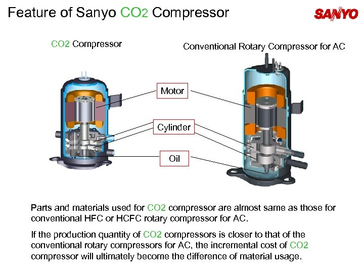 Feature of Sanyo CO 2 Compressor Conventional Rotary Compressor for AC Motor Cylinder Oil