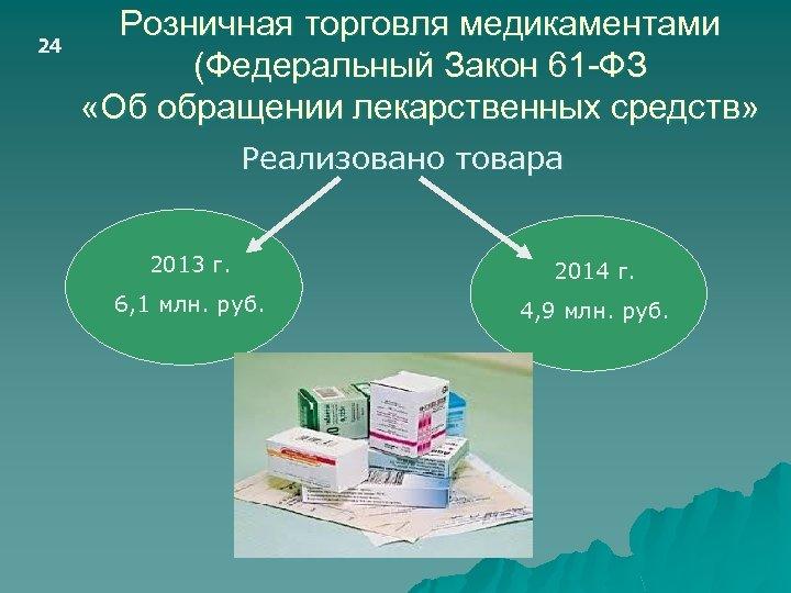 24 Розничная торговля медикаментами (Федеральный Закон 61 -ФЗ «Об обращении лекарственных средств» Реализовано товара