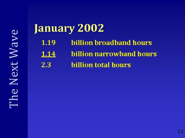The Next Wave January 2002 1. 19 billion broadband hours 1. 14 billion narrowband