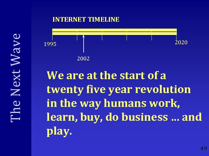 The Next Wave INTERNET TIMELINE 2020 1995 2002 We are at the start of