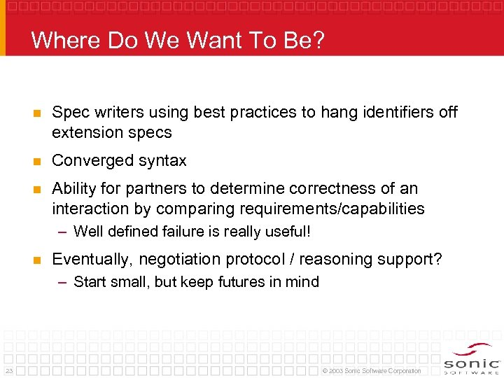 Where Do We Want To Be? n Spec writers using best practices to hang