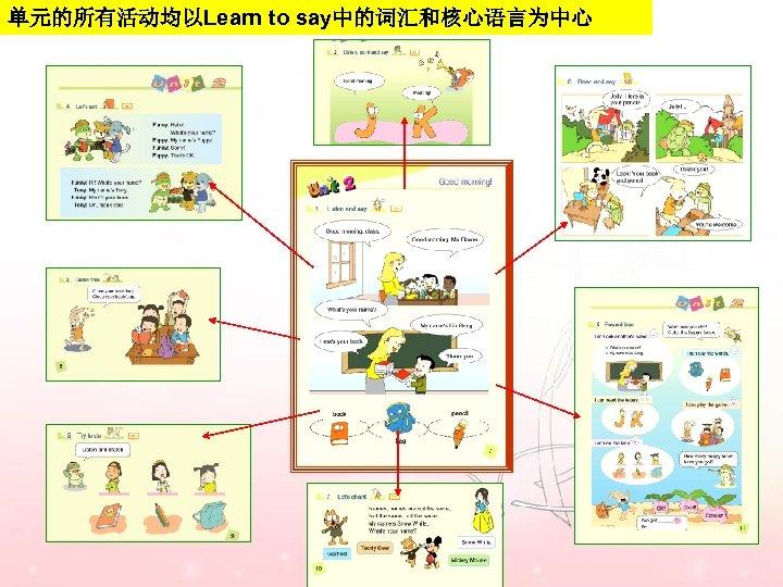 单元的所有活动均以Learn to say中的词汇和核心语言为中心