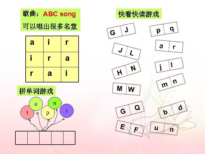 歌曲:ABC song 可以唱出很多名堂 a i i r r r J G J a a