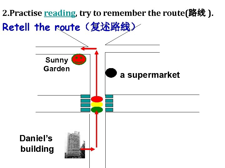 2. Practise reading, try to remember the route(路线 ). Retell the route(复述路线) Sunny Garden