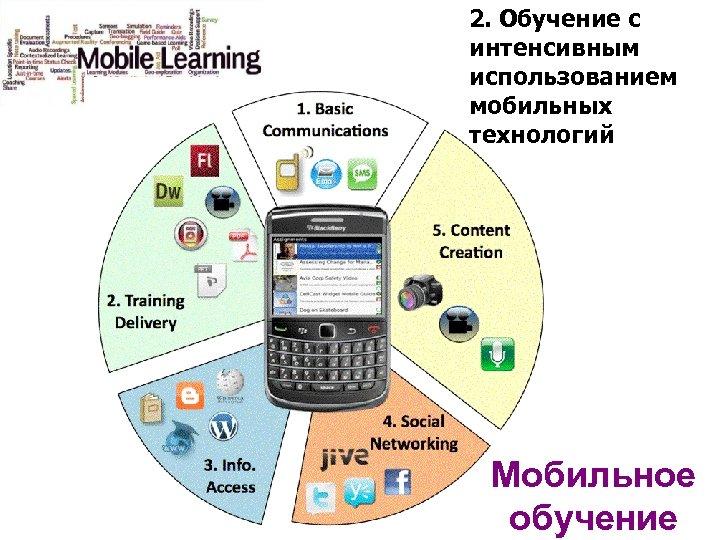 2. Обучение с интенсивным использованием мобильных технологий Мобильное обучение