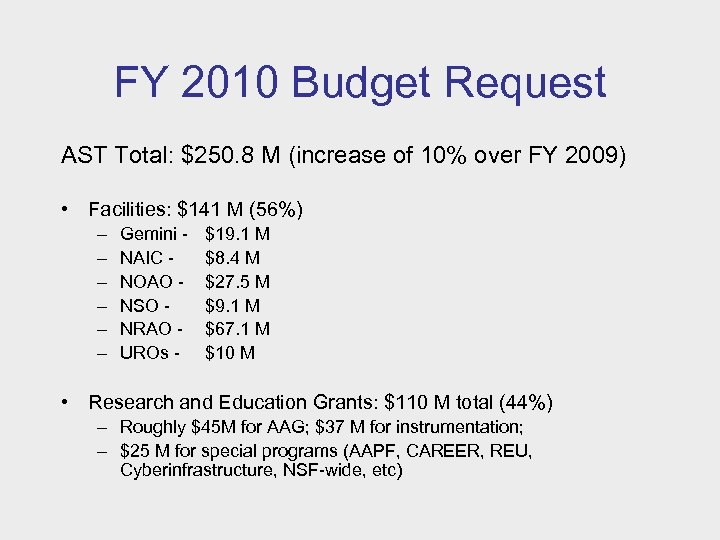 FY 2010 Budget Request AST Total: $250. 8 M (increase of 10% over FY