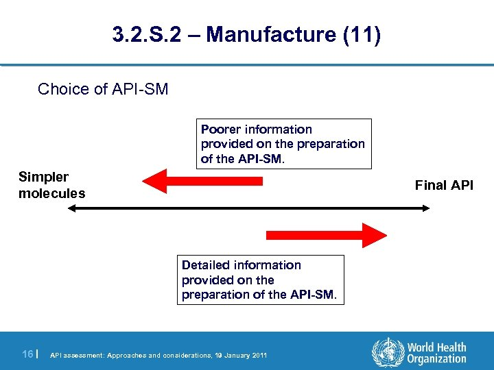 3. 2. S. 2 – Manufacture (11) Choice of API-SM Poorer information provided on