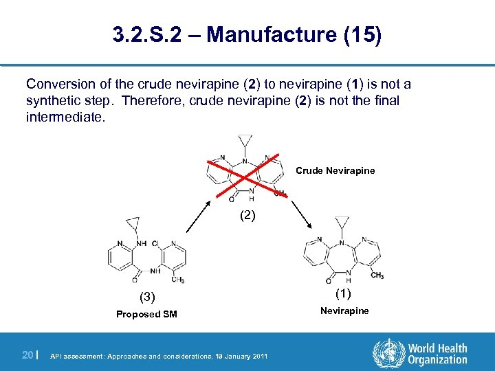3. 2. S. 2 – Manufacture (15) Conversion of the crude nevirapine (2) to