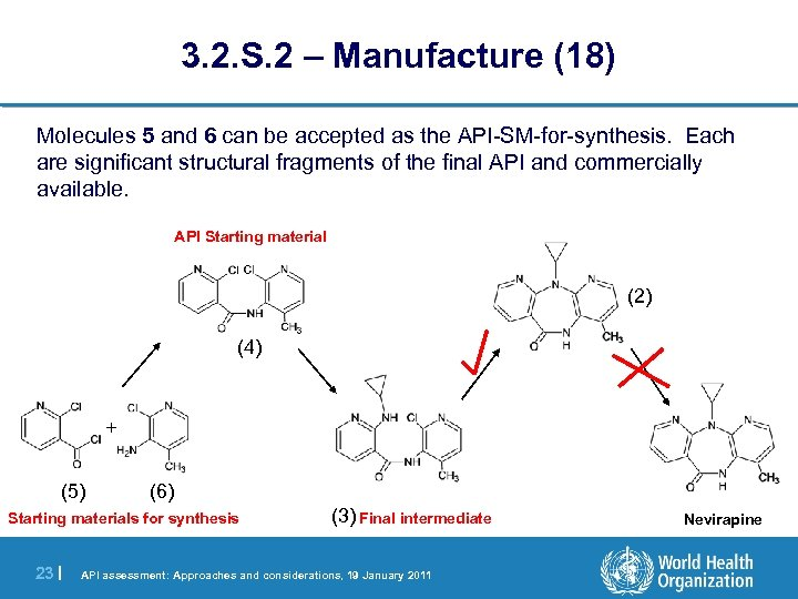 3. 2. S. 2 – Manufacture (18) Molecules 5 and 6 can be accepted