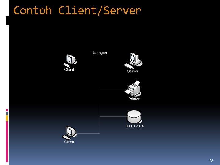 Contoh Client/Server 29