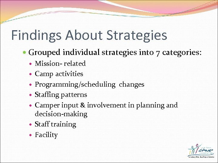 Findings About Strategies Grouped individual strategies into 7 categories: Mission- related Camp activities Programming/scheduling