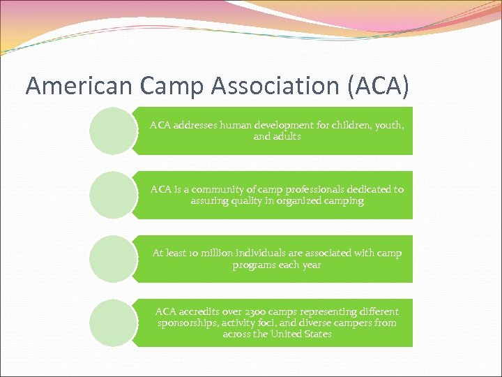 American Camp Association (ACA) ACA addresses human development for children, youth, and adults ACA