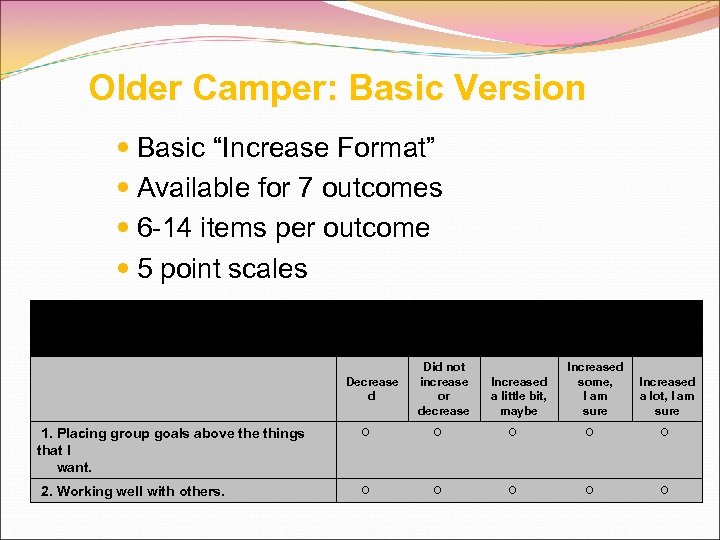 "Older Camper: Basic Version Basic ""Increase Format"" Available for 7 outcomes 6 -14 items"
