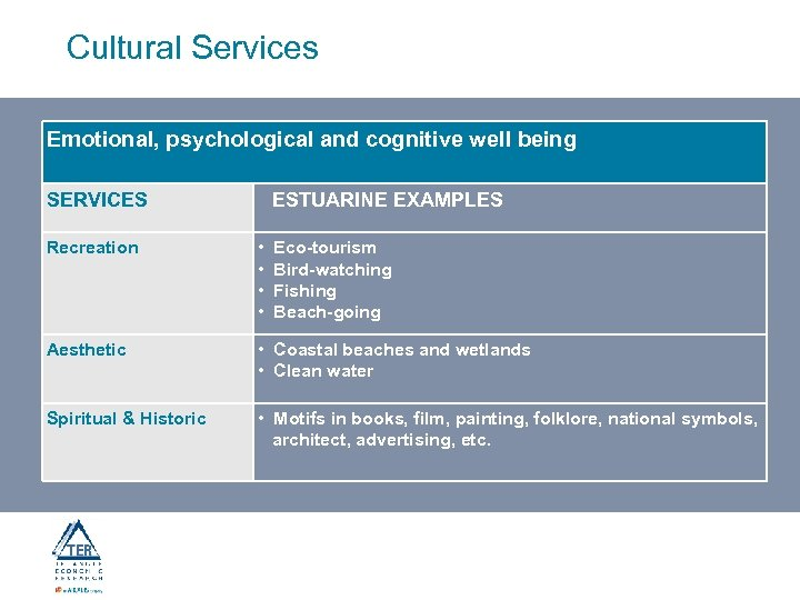 Cultural Services Emotional, psychological and cognitive well being SERVICES ESTUARINE EXAMPLES Recreation • •