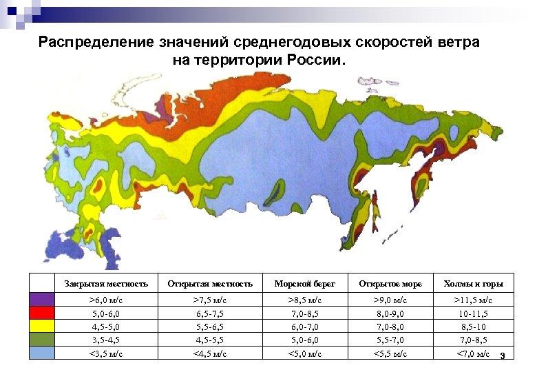 Распределение значений среднегодовых скоростей ветра на территории России. • Метеостанция Закрытая местность Открытая местность