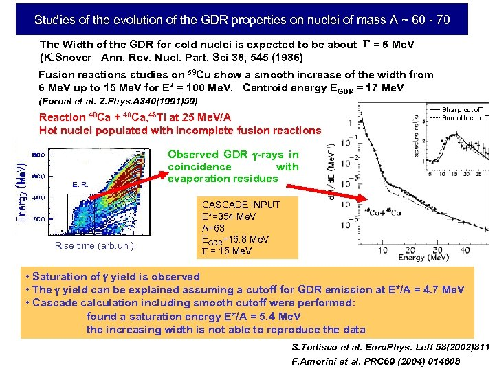 Studies of the evolution of the GDR properties on nuclei of mass A ~