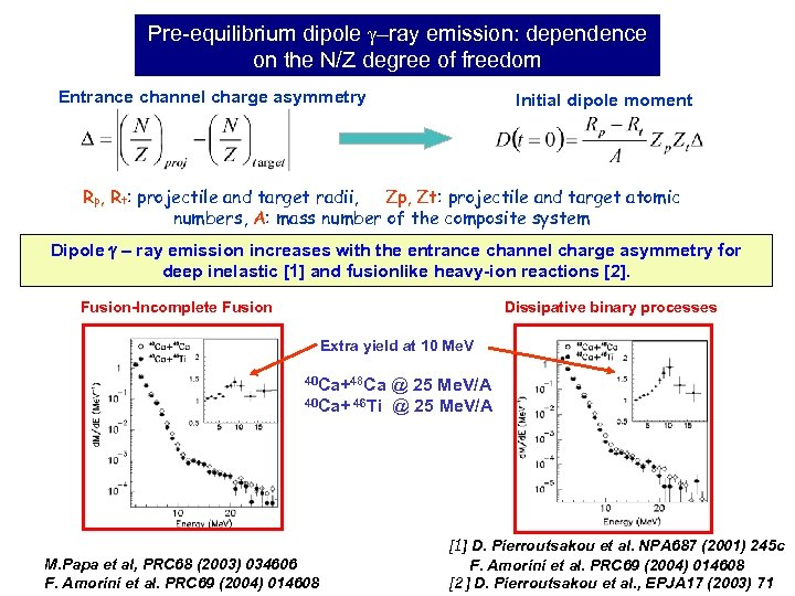 Pre-equilibrium dipole g–ray emission: dependence on the N/Z degree of freedom Entrance channel charge