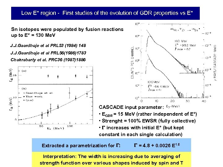 Low E* region - First studies of the evolution of GDR properties vs E*