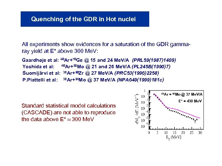 Quenching of the GDR in Hot nuclei All experiments show evidences for a saturation