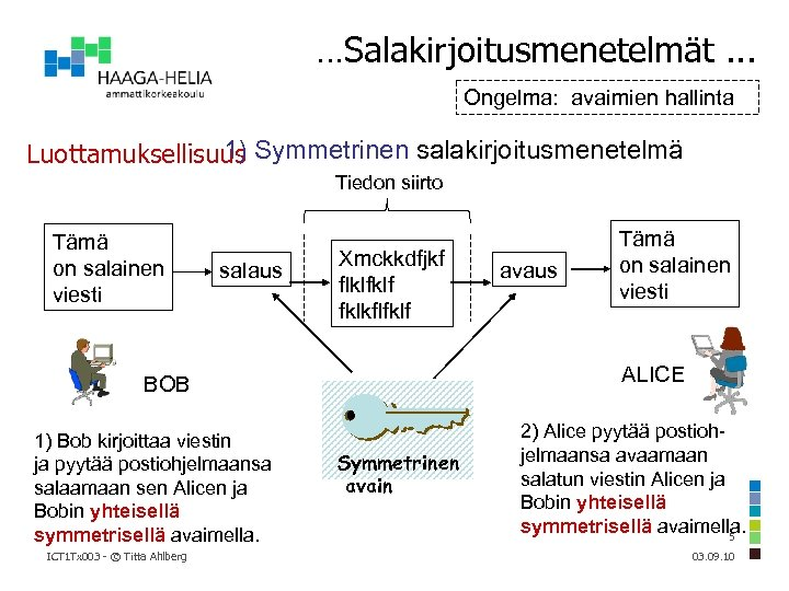…Salakirjoitusmenetelmät. . . Ongelma: avaimien hallinta 1) Luottamuksellisuus Symmetrinen salakirjoitusmenetelmä Tiedon siirto Tämä on