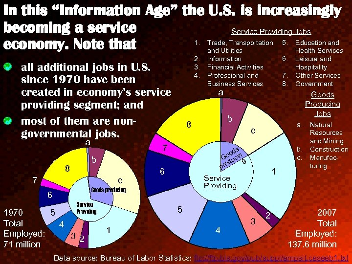 """In this """"Information Age"""" the U. S. is increasingly becoming a service Service Providing"""
