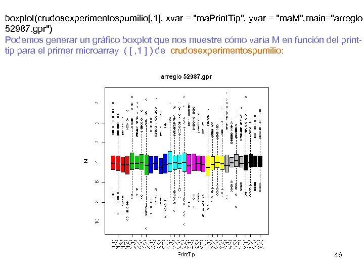 boxplot(crudosexperimentospumilio[, 1], xvar =