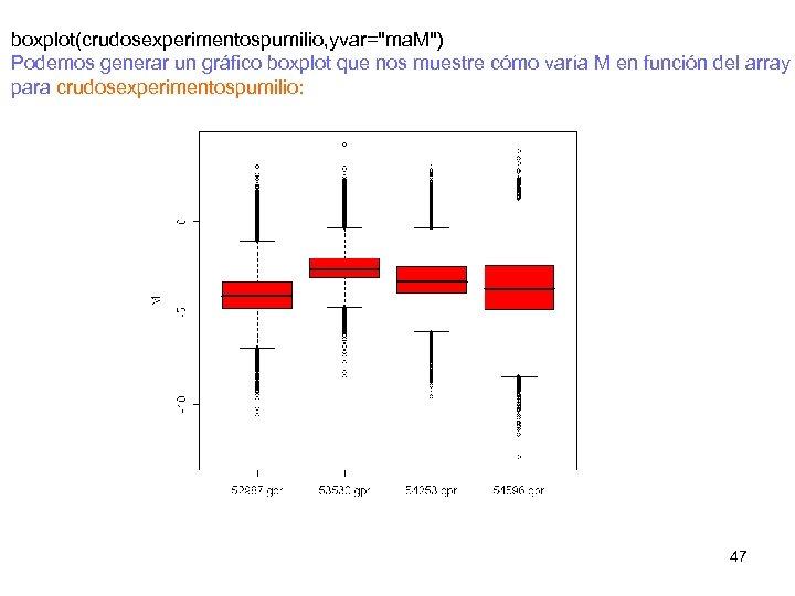 boxplot(crudosexperimentospumilio, yvar=