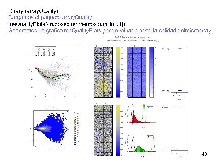 library (array. Quality) Cargamos el paquete array. Quality. ma. Quality. Plots(crudosexperimentospumilio [, 1]) Generamos