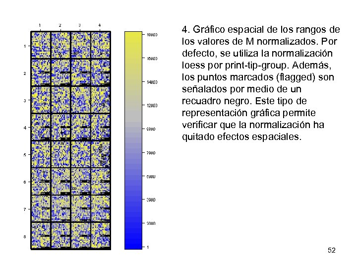 4. Gráfico espacial de los rangos de los valores de M normalizados. Por defecto,