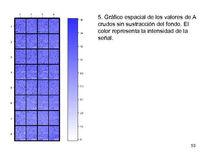 5. Gráfico espacial de los valores de A crudos sin sustracción del fondo. El