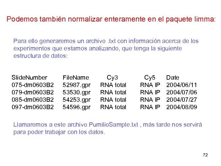 Podemos también normalizar enteramente en el paquete limma: Para ello generaremos un archivo. txt