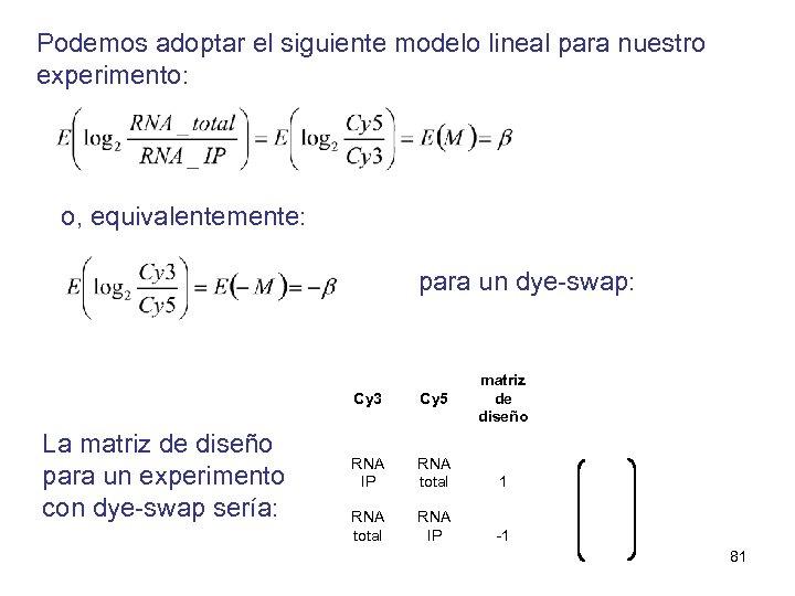 Podemos adoptar el siguiente modelo lineal para nuestro experimento: o, equivalentemente: para un dye-swap: