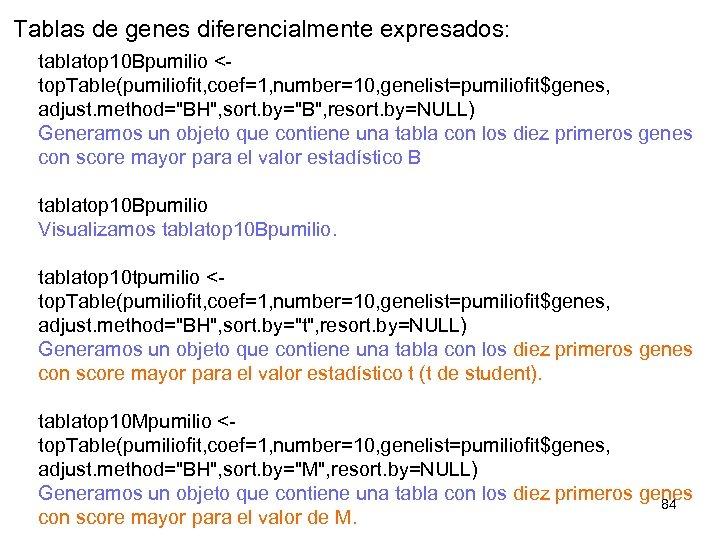Tablas de genes diferencialmente expresados: tablatop 10 Bpumilio <top. Table(pumiliofit, coef=1, number=10, genelist=pumiliofit$genes, adjust.
