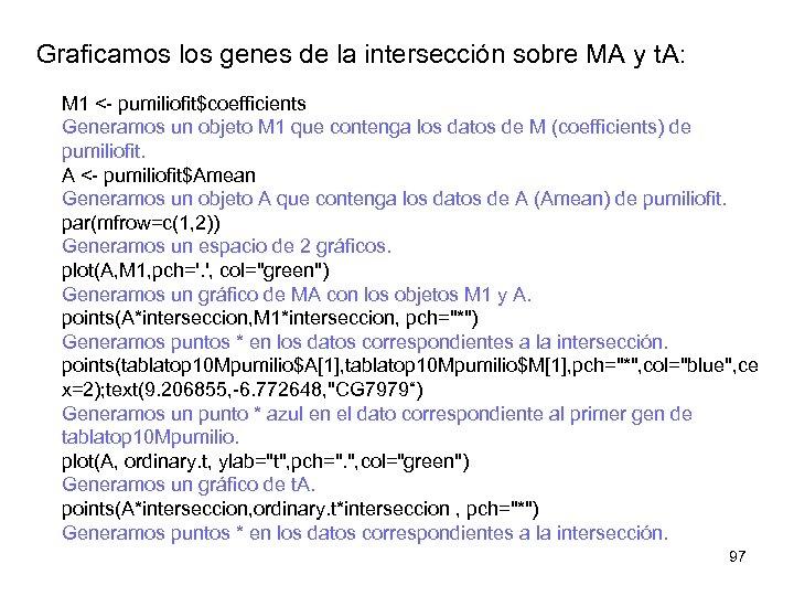 Graficamos los genes de la intersección sobre MA y t. A: M 1 <-